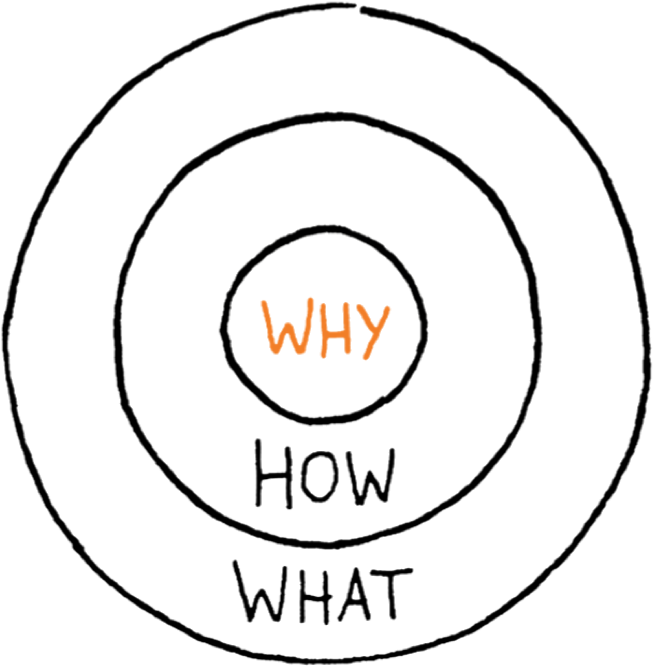 Knowing your why is a key element to improve self-confidence