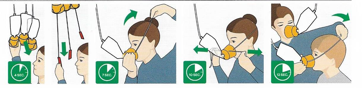 In-flight safety instructions how to put oxygen masks on as symbol of being assertive