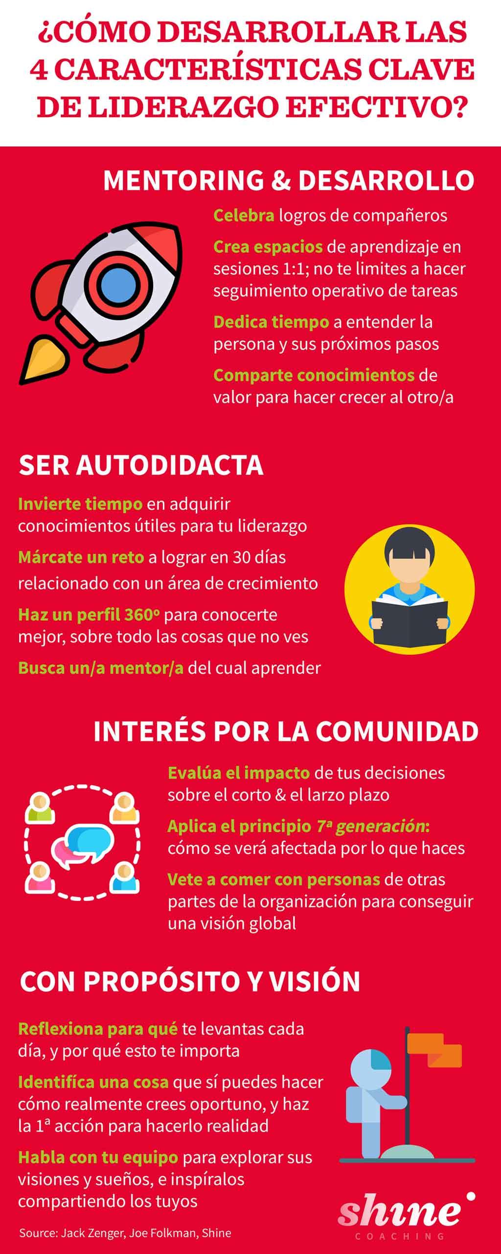 Infografía de 4 cualidades de un líder efectivo